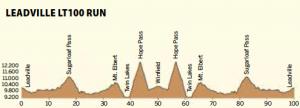 leadville 100 trail run_løb_løberne